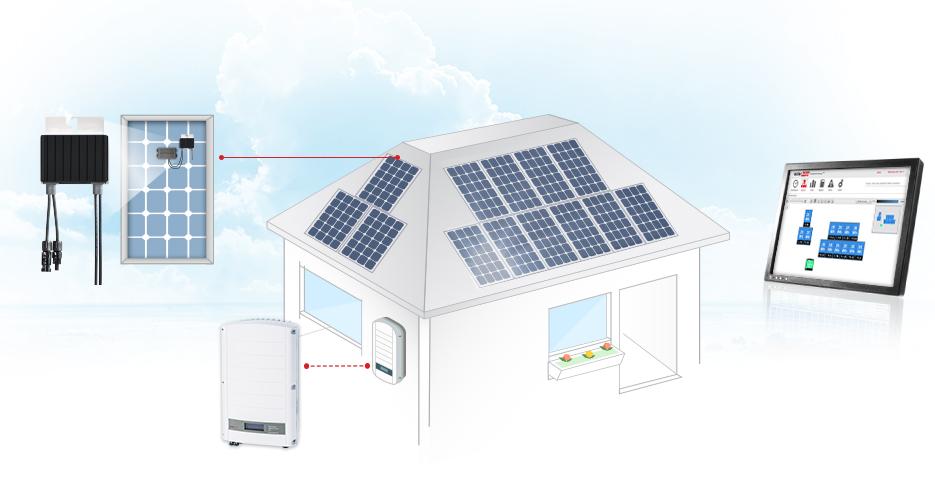 PV- Anlagen Komplettangebote